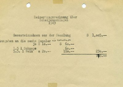Reinertragsrechnung Scheibenschlagen 1949