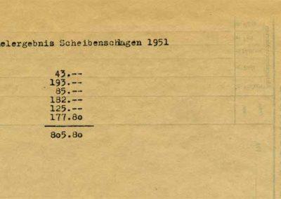 Sammlerergebnis Scheibenschlagen - 1951